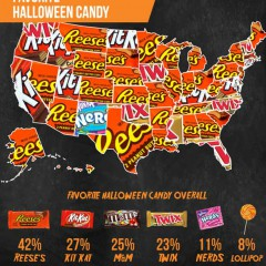 Get the Scoop on the Business of Halloween! Infographic Courtesy of Offers.com!