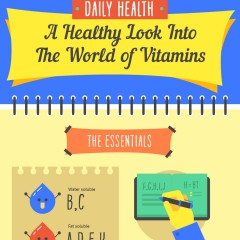 How to Best Deal with Vitamins + Supplements. Infographic from MedAlertHelp.org!